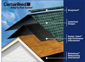roffer select shingles